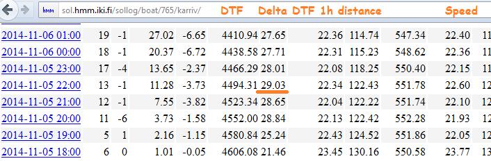 karriv_dtf