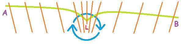 cyclone_targets