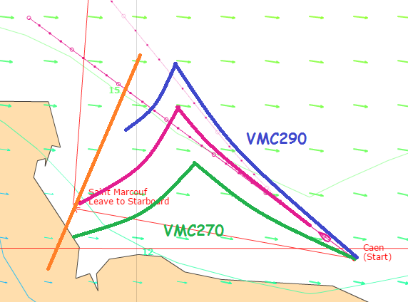 VMC_Route_Comparision